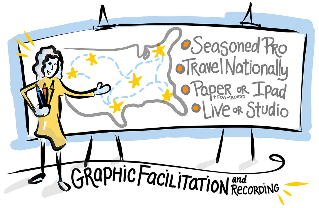 Graphic Recording And Facilitation For Your Meeting