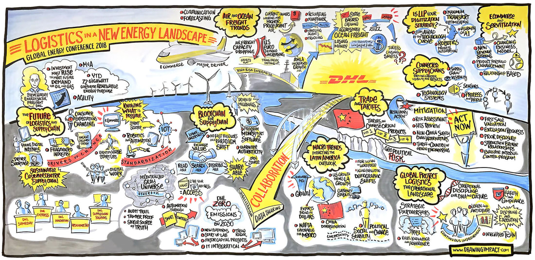 Sample of a Graphic Recording